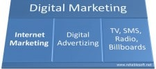 digital-marketing-vs-internet-marketing