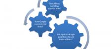 internal-linking-best-practices