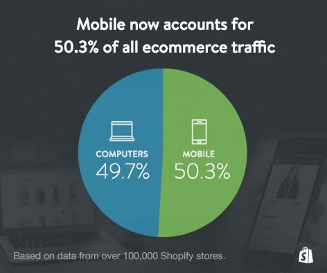 ecommerce tips - mobile
