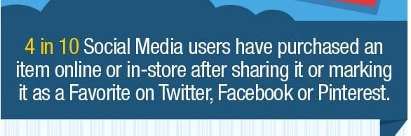 social media impact on purchases