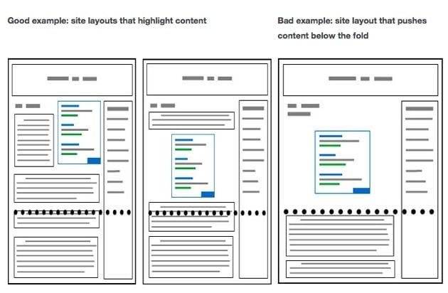 Google adsense best practices