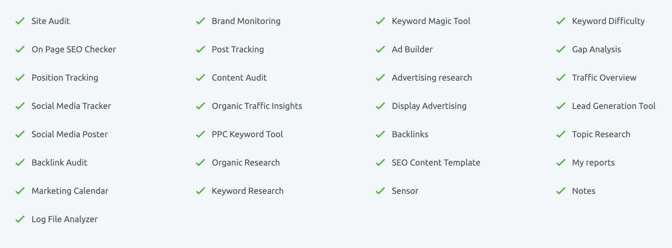 The Definitive Guide to Semrush Website Audit