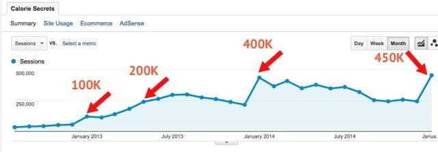 seo-can-increase-traffic
