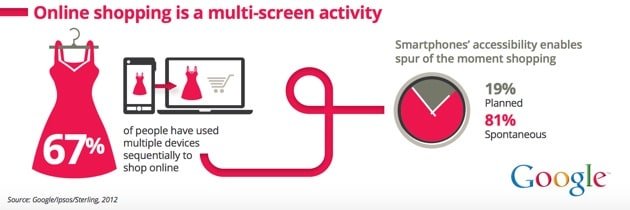 multi screen shopping