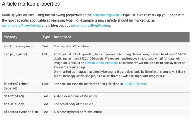 optimizing article schema markup