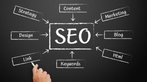 How to do Keyword Research Effectively and Increase your Traffic