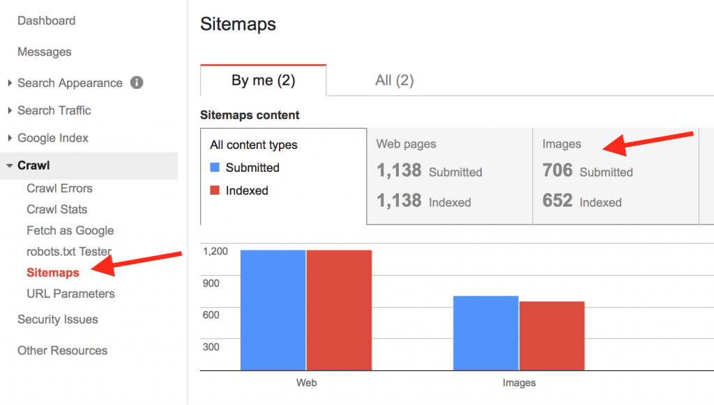 Images in Google Search Console