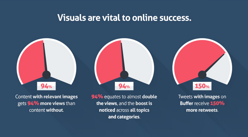Role of images in SEO