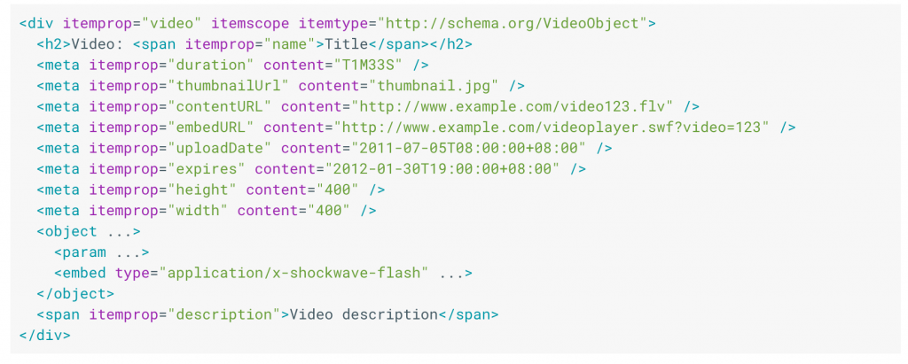 Schema Markup for Videos