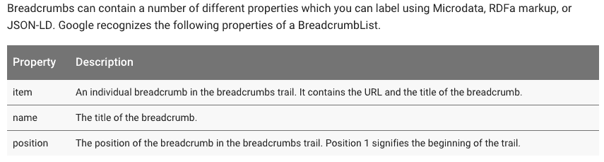 Schema for breadcrumbs