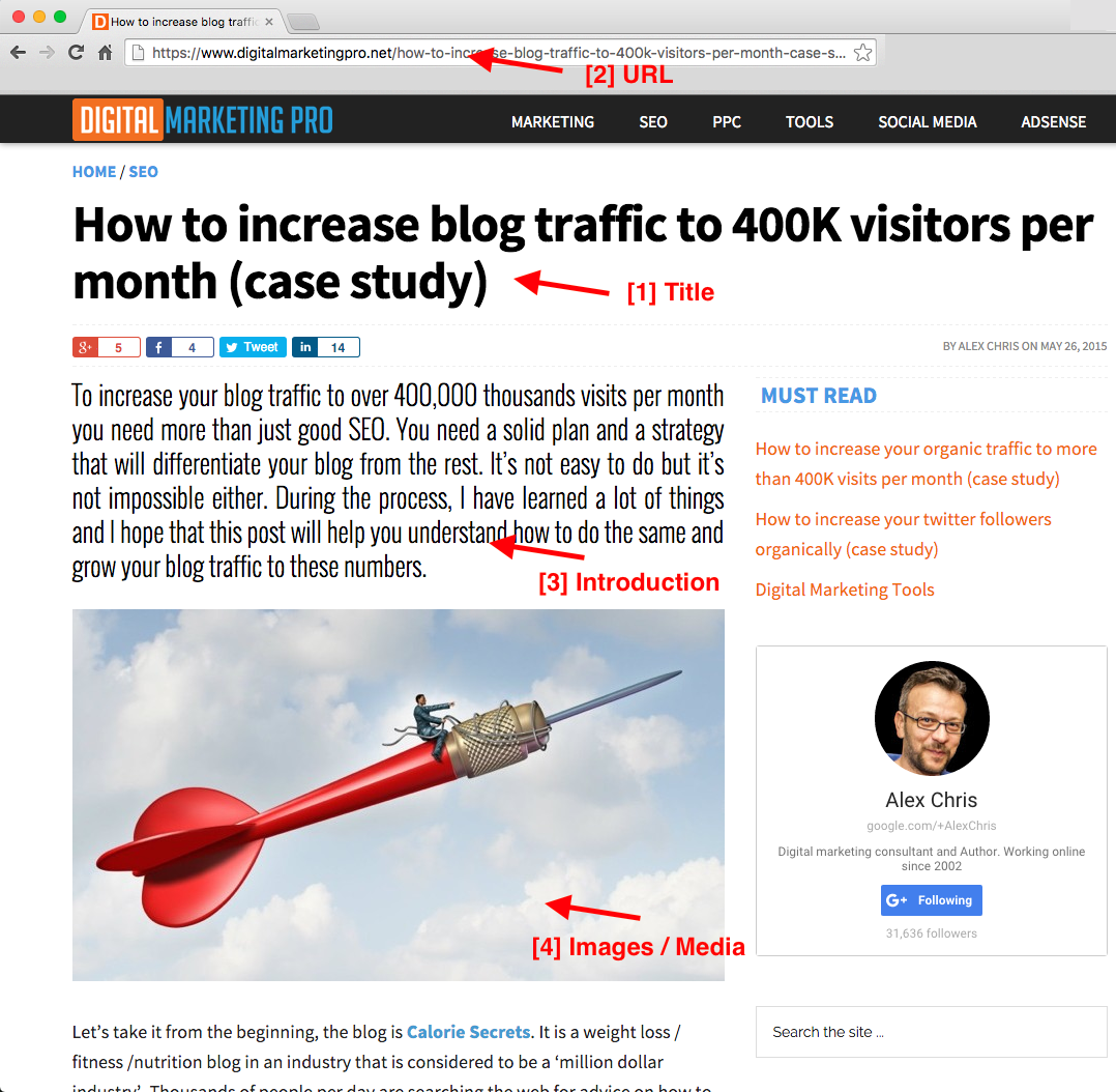 SEO WordPress posts example