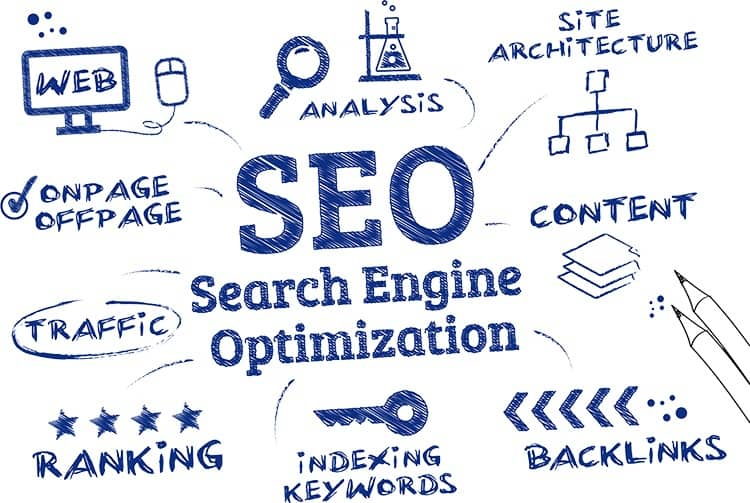 What is SEO