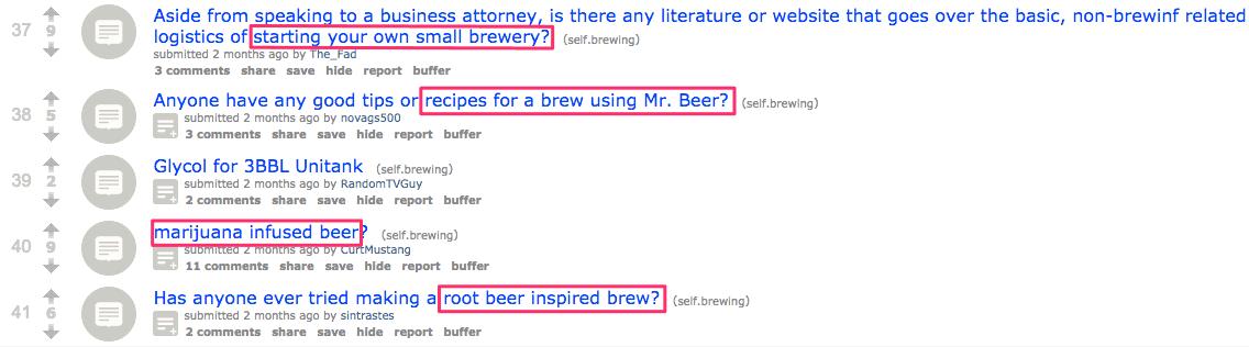 Using Reddit to Find Long Tail Keywords