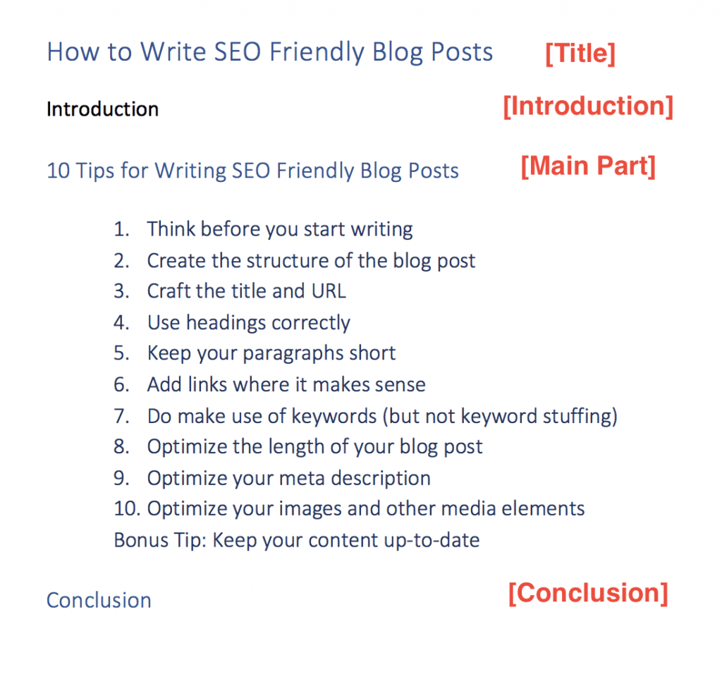 seo friendly blog structure Example