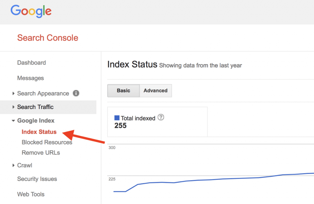 google search console index pages