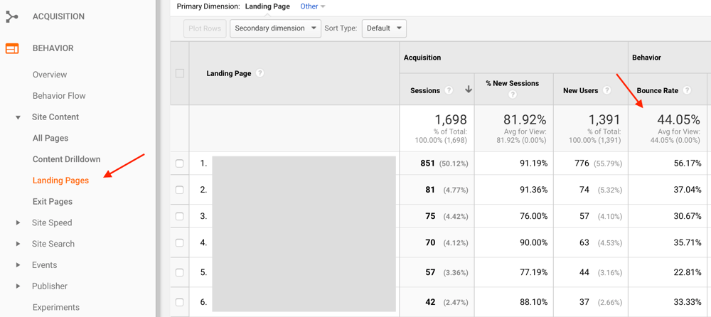 Google Analytics: Bounce Rate Report