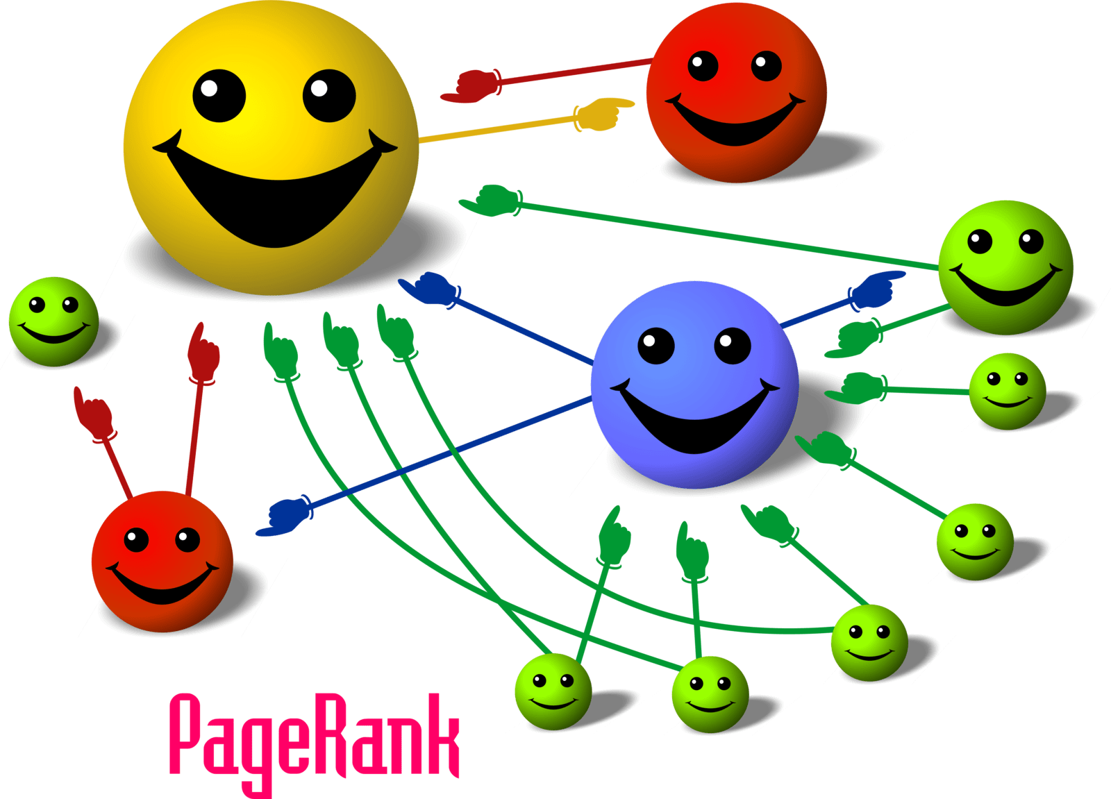 backlinks et pagerank
