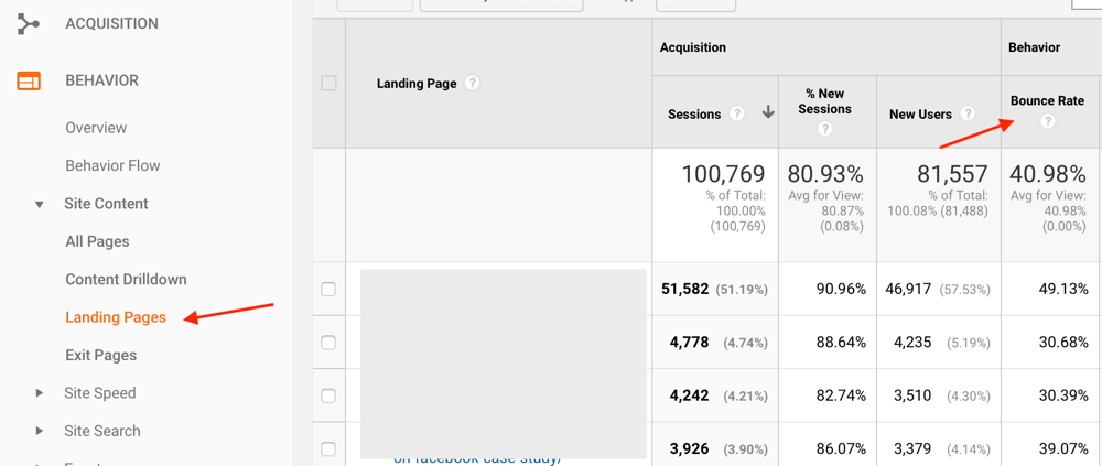 Bounce Rate in Google Analytics Reports
