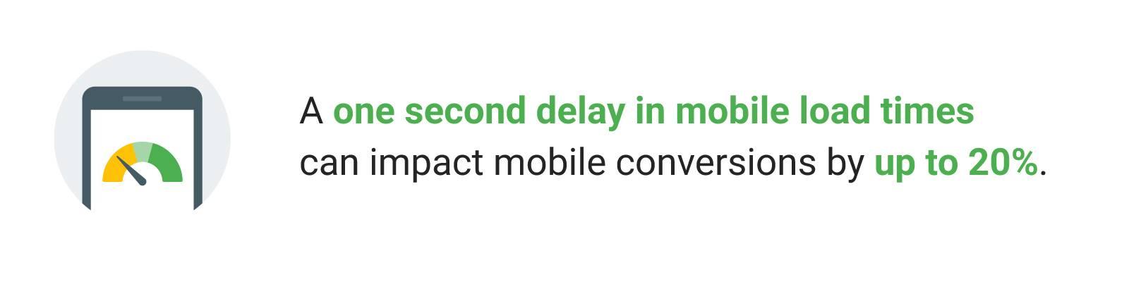 网站速度对转换的重要性