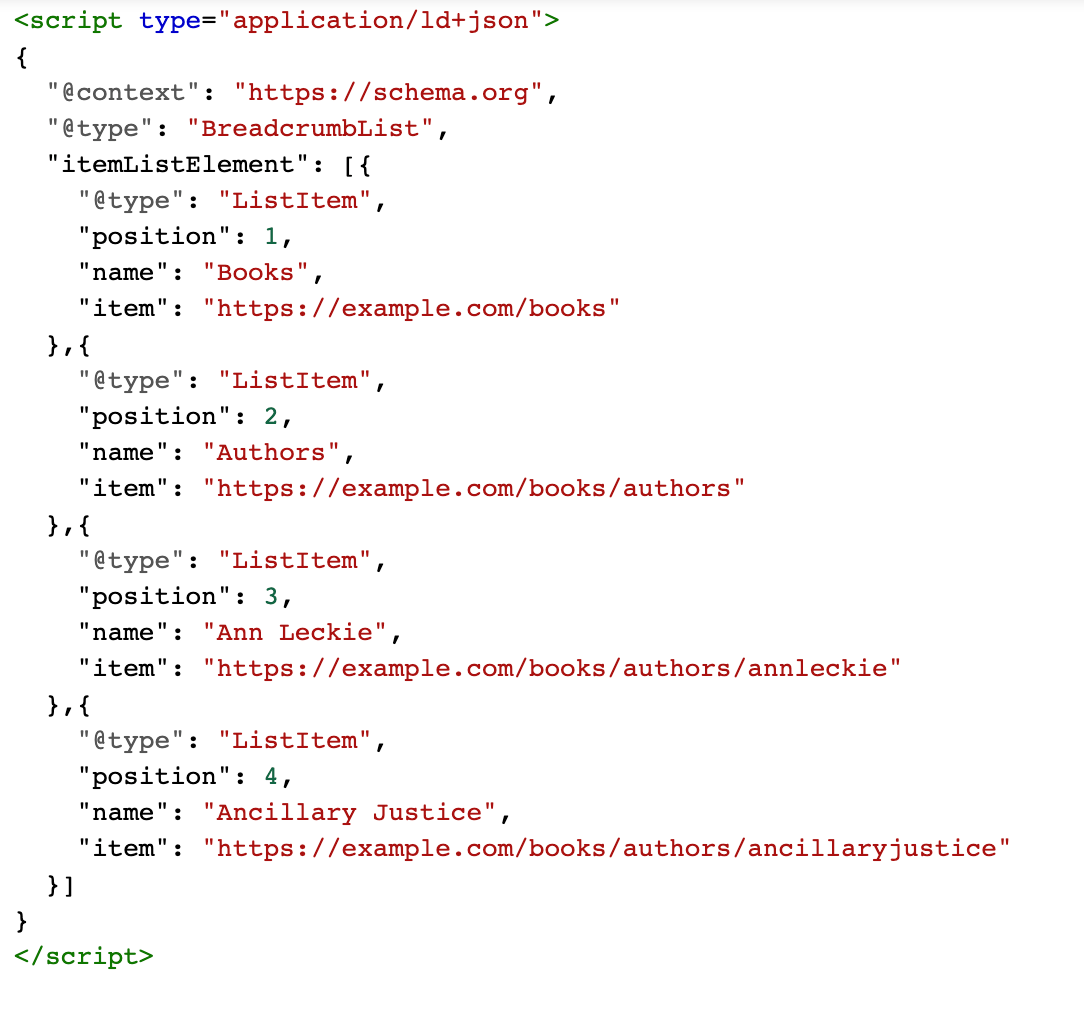 Breadcrumblist Structured Data Example