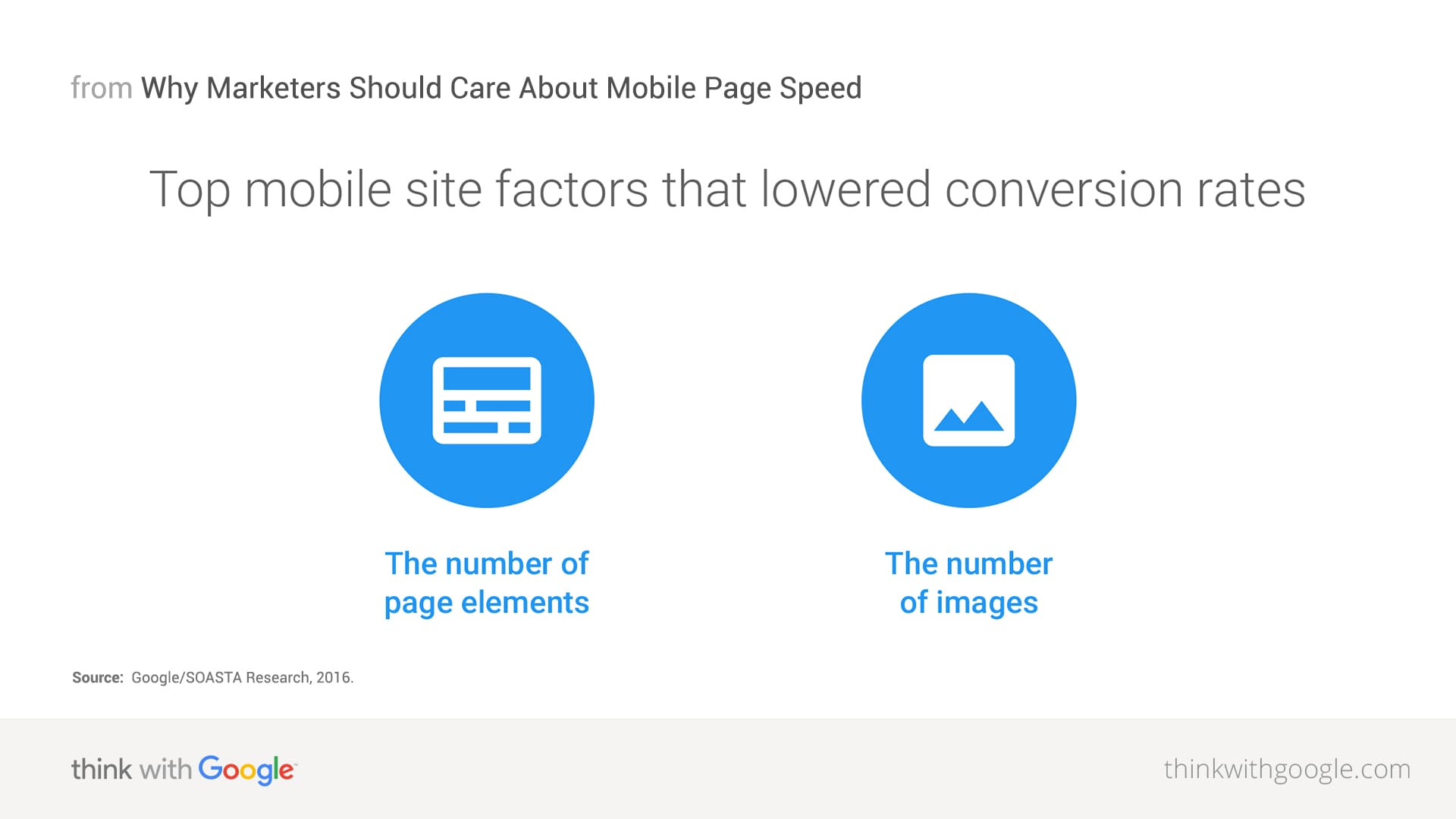 Mobile Design Guidelines