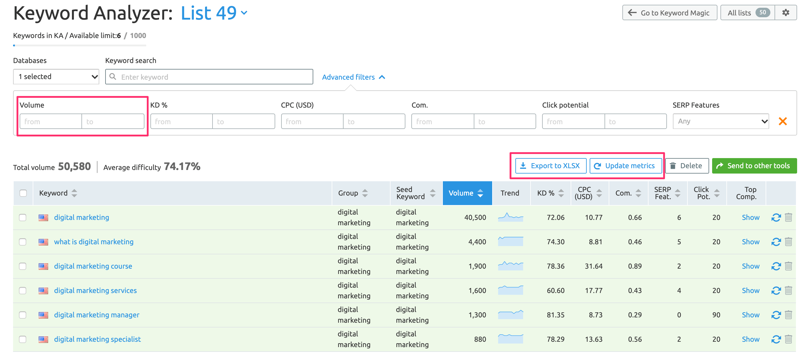 Get more data for selected keywords using the Keyword Analyzer