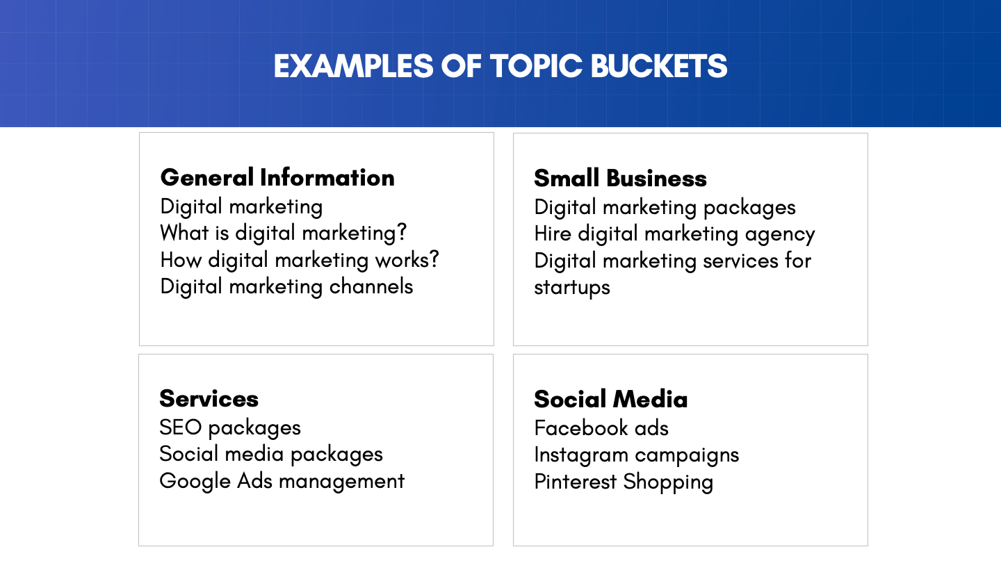 Examples of Topic Buckets