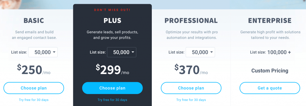 Get Response Monthly Pricing Plans