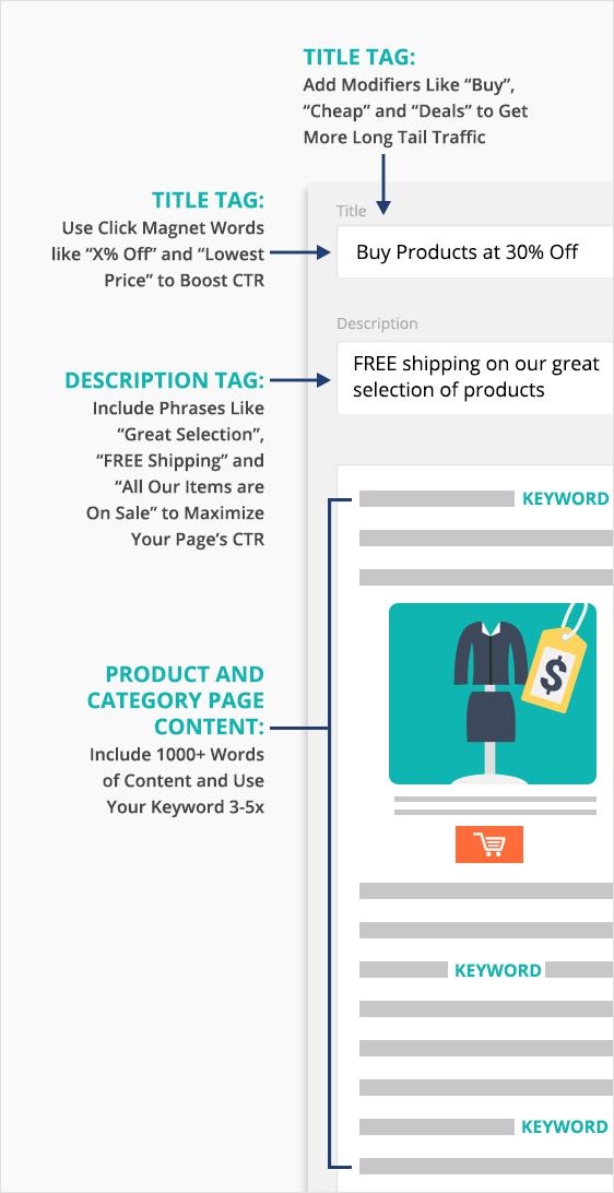 ecommerce seo basics