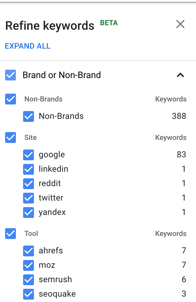 Remove Brand-Related Keywords