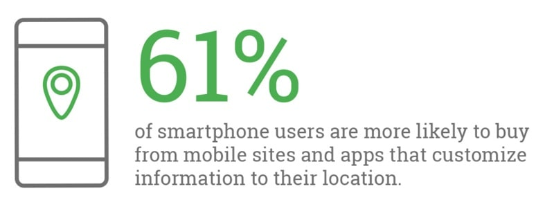 Importance of having a mobile-friendly website.