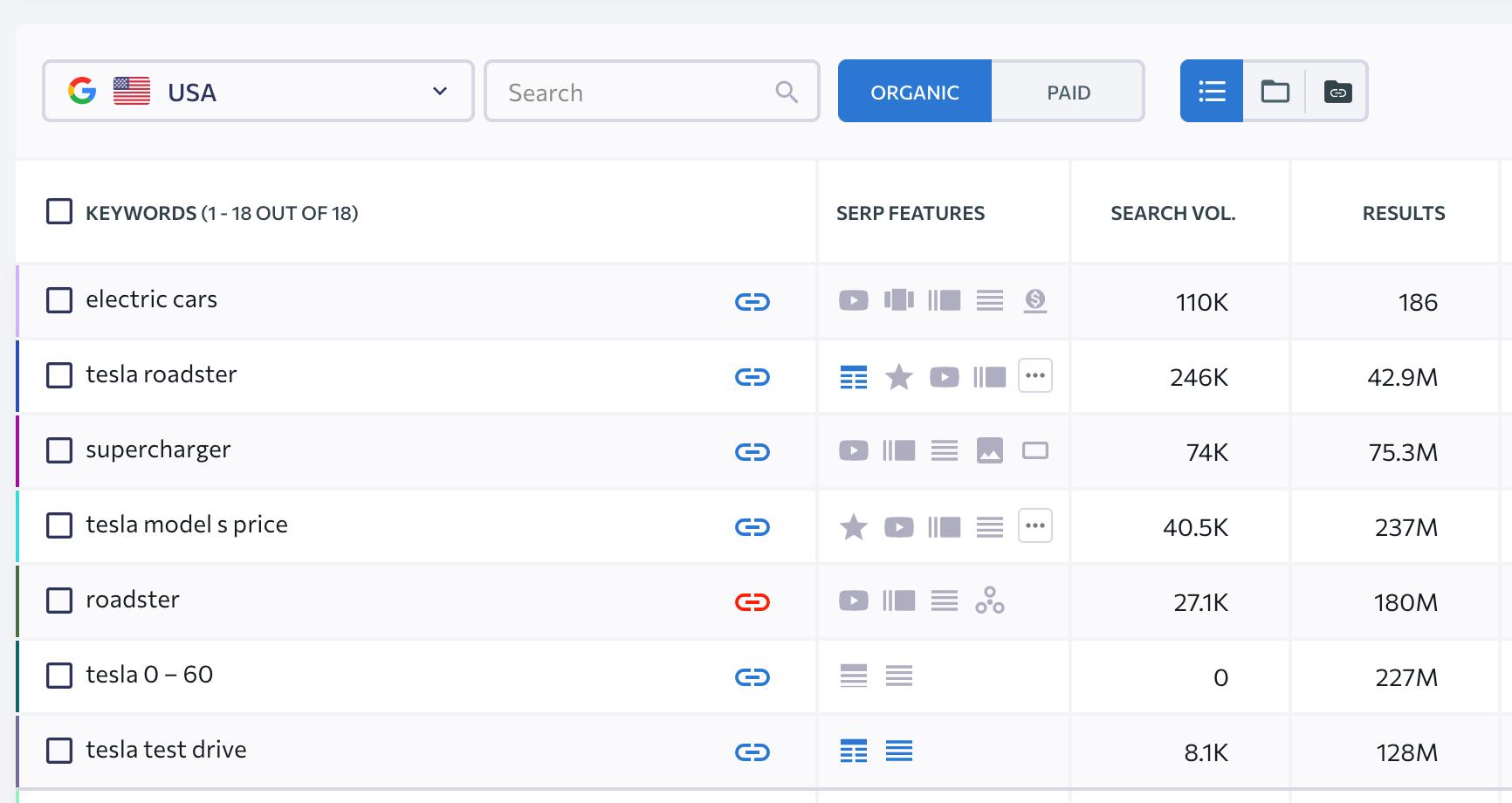 Analyze any website's traffic with SERanking