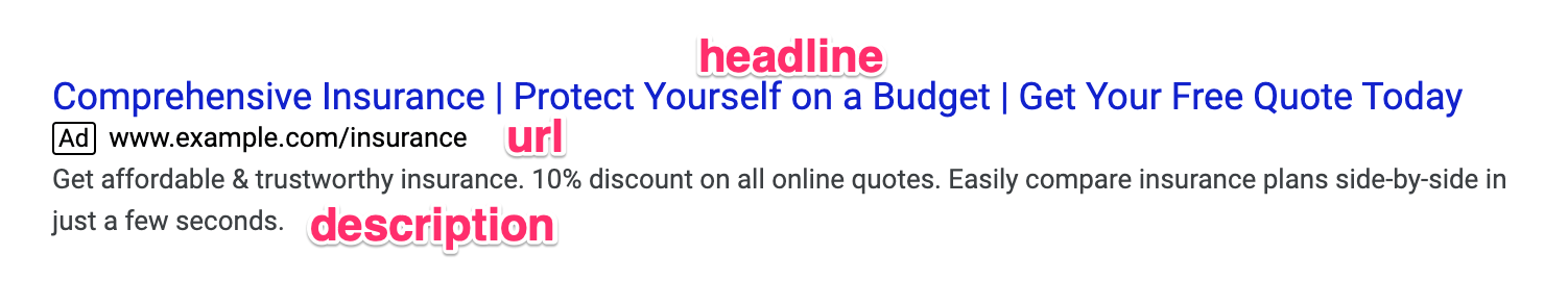 Example of a Google Text Ad.