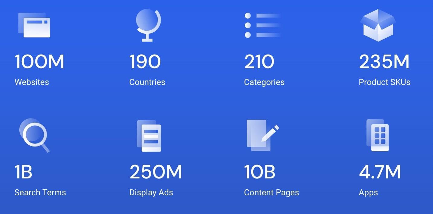 Similarweb Statistics